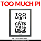 Math Posters - Pi Day