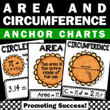 Area and Circumference of a Circles Anchor Charts, Geometry Posters, Pi Day