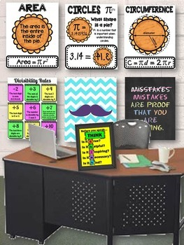 Area and Circumference of a Circle, Geometry Poster Set, Math Anchor Charts