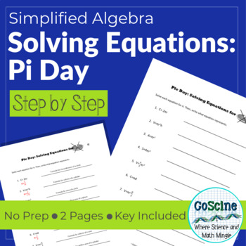 Pi Day: Solving and Identifying Equations