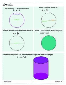 Pi Day Spectacular! Activities Diameter, Circumference, Radius, Circles and Math