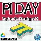 Pi Exploration Activity