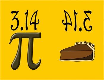 3.14 Pi Pie Day Symbols