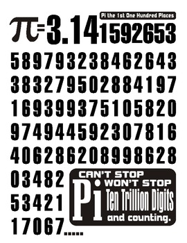 Pi: The first 100 digits