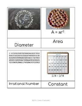 Pi Three - Part Cards