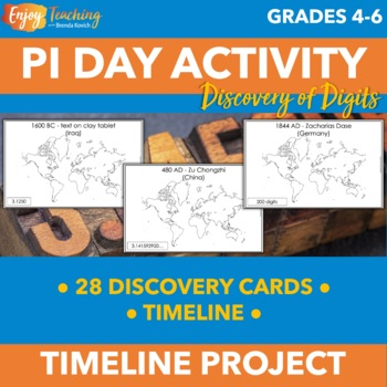 Pi Day Display - Timeline on the History of Pi