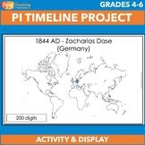Pi Timeline Project
