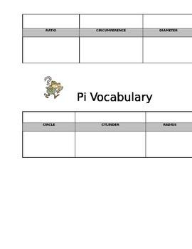 Pi Vocabulary