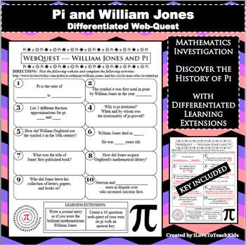 Pi William Jones Web Quest Mathematics Differentiated Exploration Pi Day