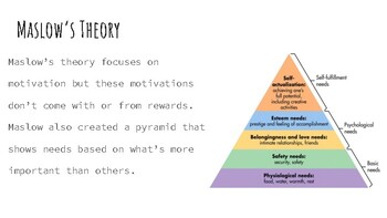 Piaget, Vygotsgy, and Maslow Theories Presentation