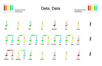 Piano Book Unit 3: rhythm notation