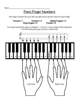 Piano Bundle