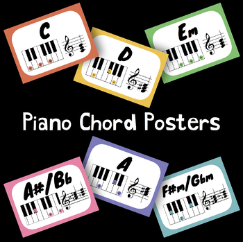 Piano Chord Posters