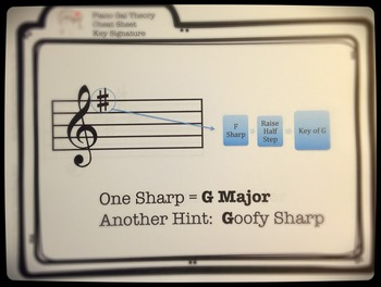 Piano Gal Cheat Sheet for Key Signatures