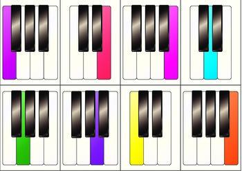 Piano Key Name Flashcards Easy
