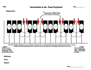 Piano Keyboard - An Essential Resource