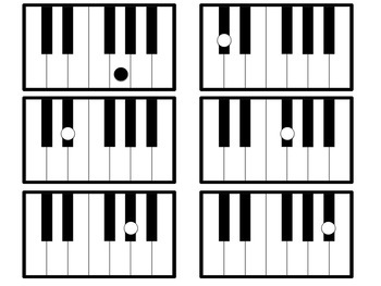 photo regarding Piano Flash Cards Printable called Piano Keyboard Flashcards
