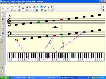 Piano Keyboard and Grand Staff with Fade-In Notes