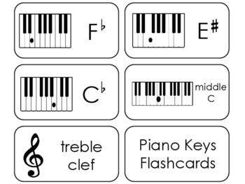 Piano Keys Flashcards. Beginning Music. Preschool-2nd Grade. Piano