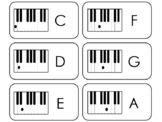 Piano Keys Flashcards. Beginning Music. Preschool-2nd Grad