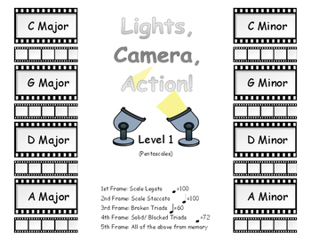 Piano Level 1 MOVIE Scales & Chords