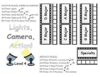 Piano Level 4 MOVIE Scales & Chords