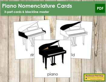 Piano Nomenclature Cards
