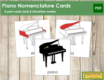 Piano Nomenclature Cards (Red)