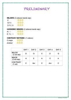 Piano Scale Practice Planner Bundle Preliminary - Grade 5 AMEB