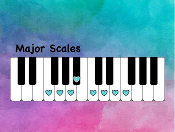 Sample = Piano Scales (Style Ideas - Requesting Feedback)