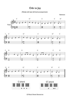 Piano Starter Kit - Keyboard Templates, Aids and Worksheets for Music Teachers