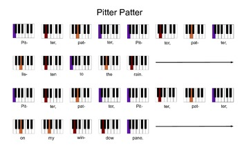 Piano songs for pre-music readers
