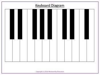 Admirable Piano Keyboard Diagram Collection By My Melody Tree Tpt Wiring 101 Ferenstreekradiomeanderfmnl