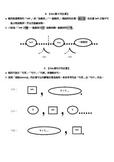 Pic Elaboration -Simplified Version