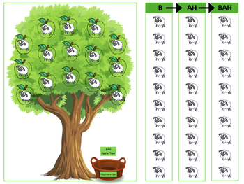 Picking Apples - /b/ CV tree