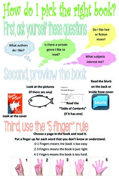 Picking the Right Book Poster