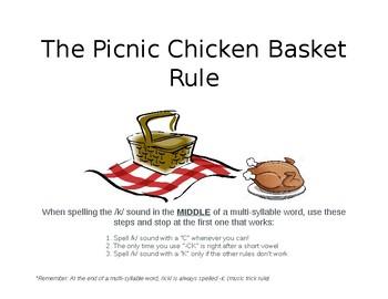 Picnic Chicken Basket Rule
