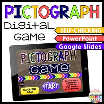 Pictograph Activity