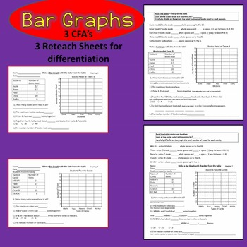 Pictograph Bar Graph and Line Plot tests common formative assessments
