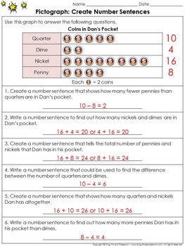 Pictograph: Create Number Sentences Practice Sheets - Graphs - King Virtue