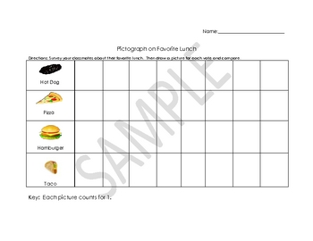 Pictograph Graphing My Favorite Lunch