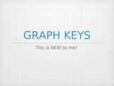 Pictograph Keys Powerpoint