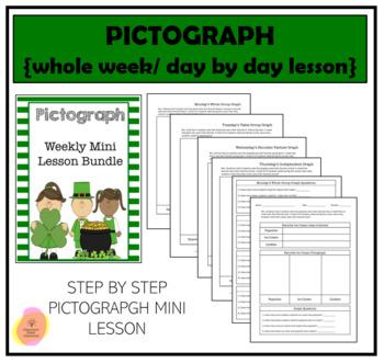 Pictograph Mini Lesson Bundle