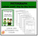 Pictograph Mini Lesson Bundle