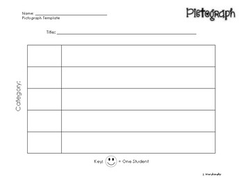 Pictograph/Picturegraph Template