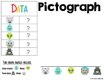 Pictograph PowerPoint Activities