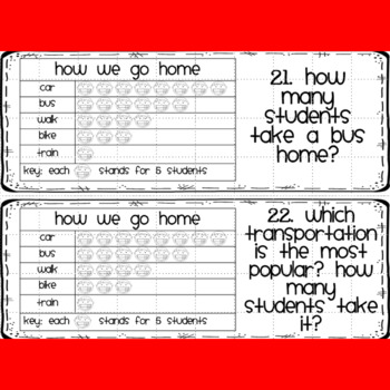 Pictograph Task Cards