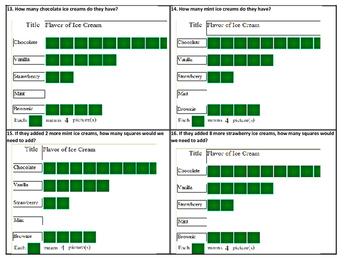 Pictograph Task Cards (34 Cards) TEKS 2.10B 2.10C