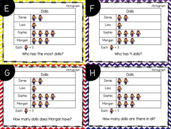 Pictograph Task Cards {Print & Go + Digital}