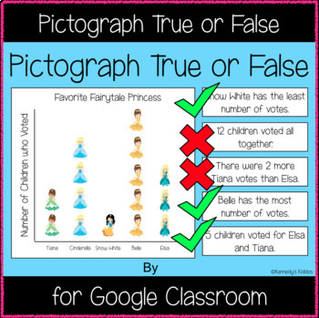 Pictograph True or False (Great for Google Classroom)